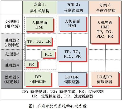 三菱q00系列458通讯线接线图