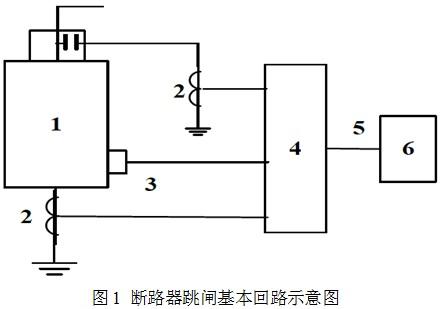 断路器的基本跳闸回路如图1所示