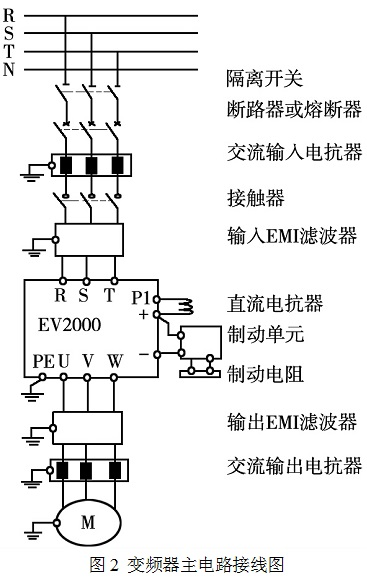 数控车轮车床主轴变频技术改造